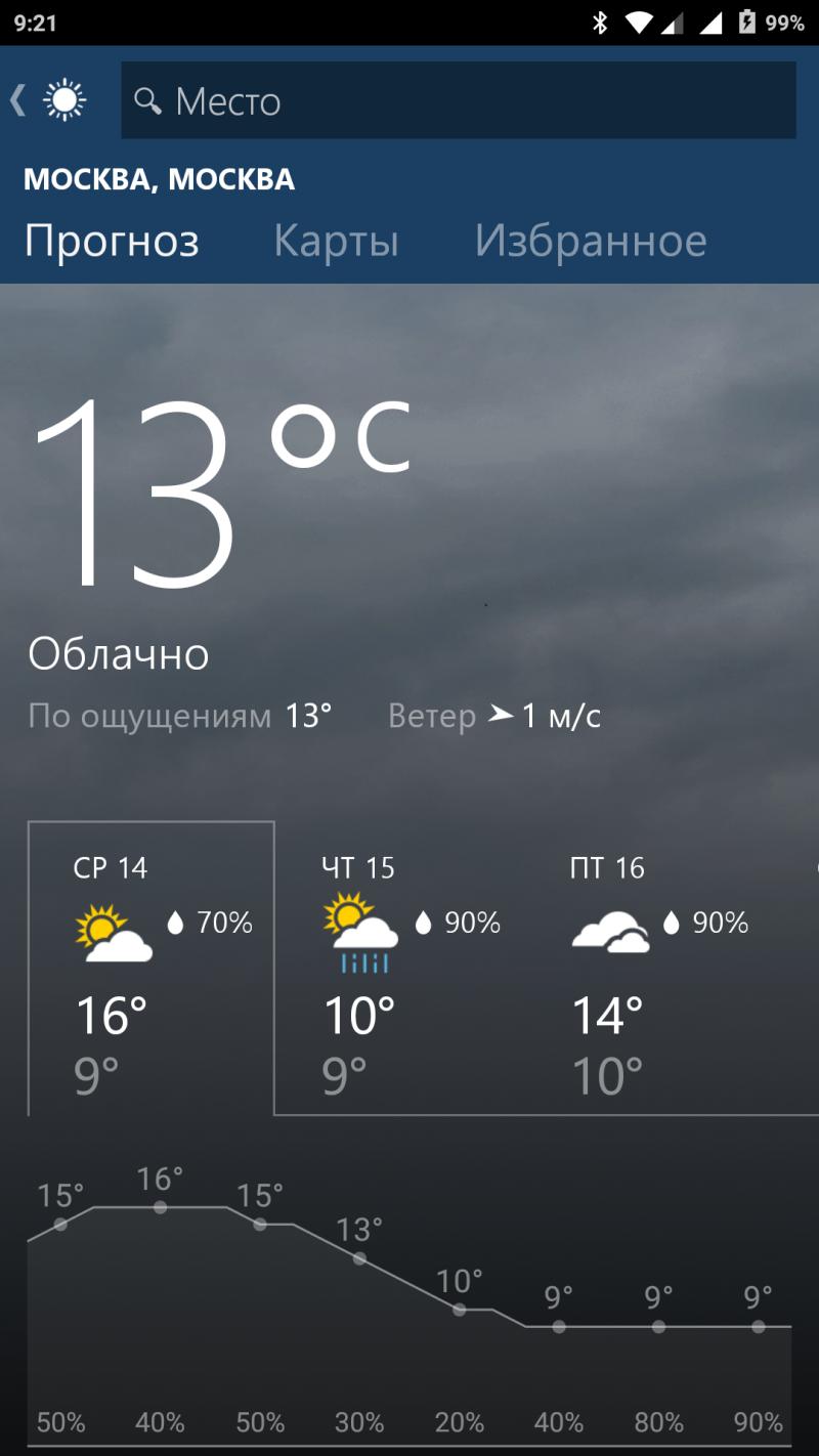 Погода MSN